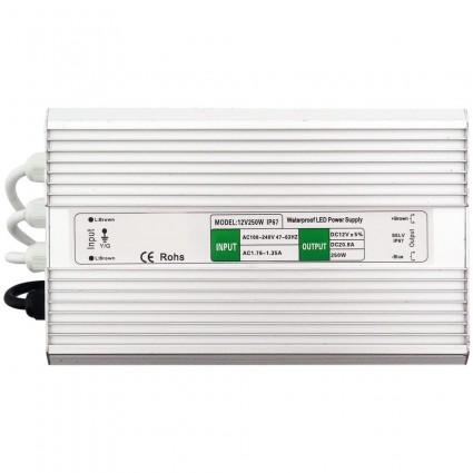 SURSA ALIMENTARE BANDA LED 12V 250W IP67